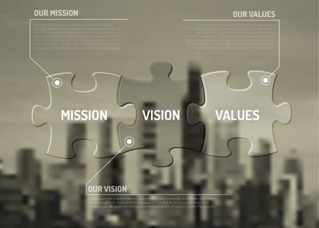 Misja, wizja i wartości schemat Rysunek wykonany z puzzli na tle miasta Ilustracje wektorowe