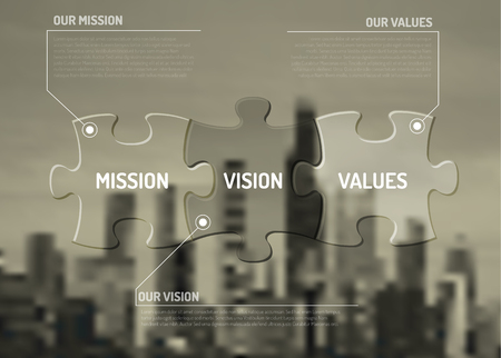 Mission, vision and values diagram schema made from puzzle pieces on the city background Ilustração