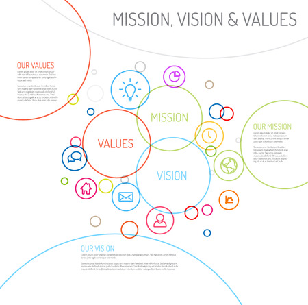 statement: Vector Mission, vision and values statement diagram schema infographic with colorful circles and simple icons