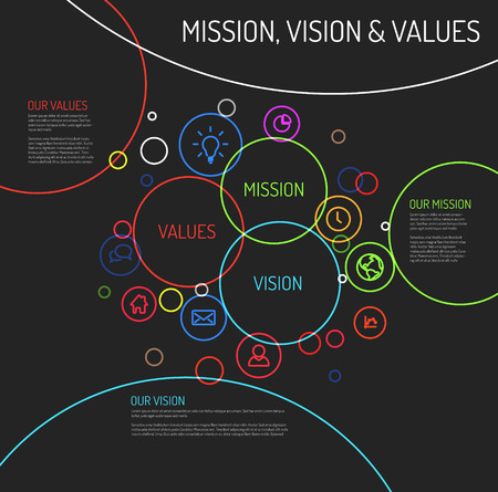 statement: Vector Mission, vision and values statement diagram schema infographic with colorful circles and simple icons - dark template version