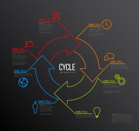 Infografía plantilla de informe del vector hecha de líneas e iconos con gran icono de ciclo - versión oscura Ilustración de vector