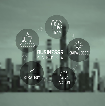 knowledge business: Vector minimalistic business schema diagram - team, knowledge, action, strategy, success, with city skyline in the background Illustration