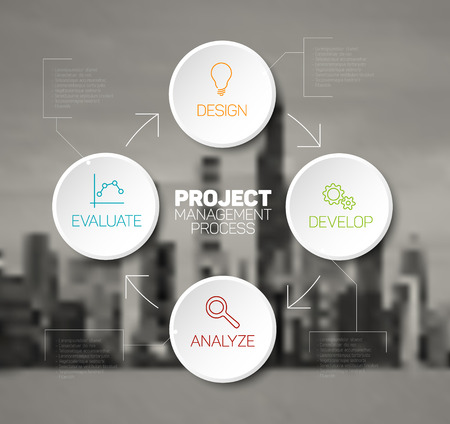 analyze: Vector Project management process diagram with white buttons and city photo in the background