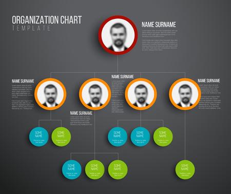 미니멀 회사의 조직 계층 구조 차트 템플릿 - 사진 어두운 버전