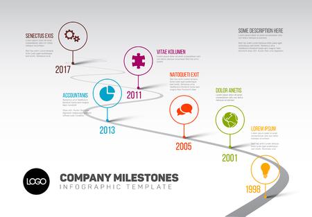 Milestones Vector Infographic Société Chronologie modèle avec des pointeurs sur une ligne de route incurvée