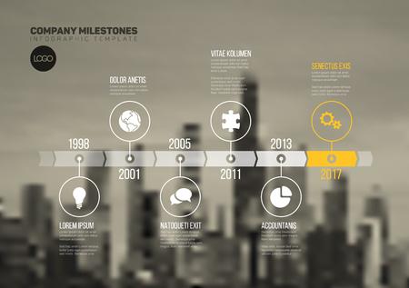Vector infographic company Milestones plantilla de línea de tiempo con marcadores de posición de círculo en un fondo de ciudad Ilustración de vector