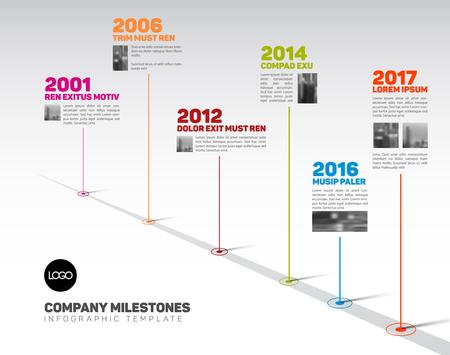 company milestones example