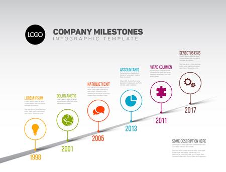 Vector Meilenstein-Zeitachse-Schablone Infographic Company mit Zeigern auf einer geraden Straßenlinie