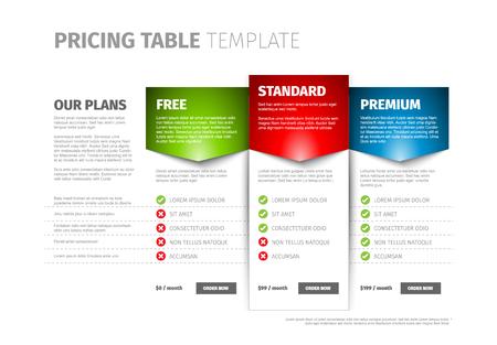 Product / service pricing comparison table with description Stok Fotoğraf - 84619763