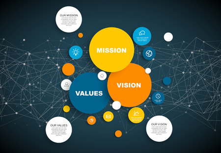 Vector Mission, vision and values diagram schema infographic with network in the background - dark version 矢量图像