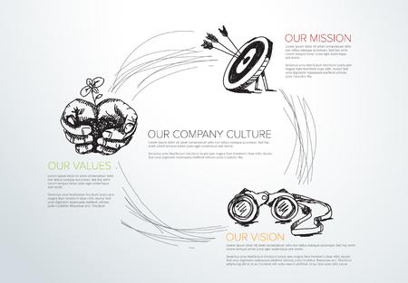 Grafika informacyjna schematu misji, wizji i wartości wektorowych z ręcznie rysowanymi ikonami. Ilustracje wektorowe
