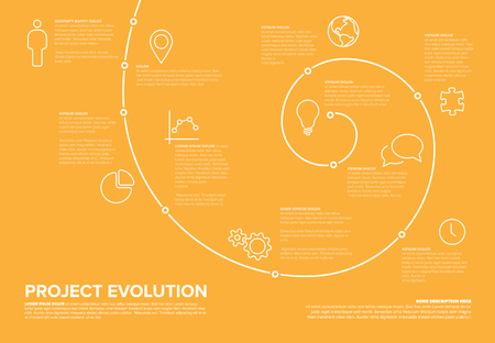 Evolution and the Spiral of Technology