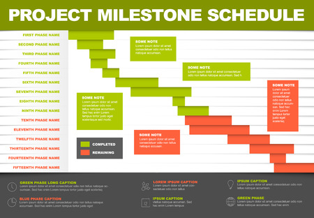 Vector project timeline graph - gantt progress chart of project green and red version
