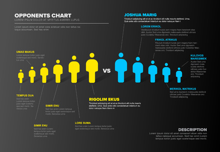 Minimalist opponents schema diagram template with yellow and blue figures in one row - dark version Çizim