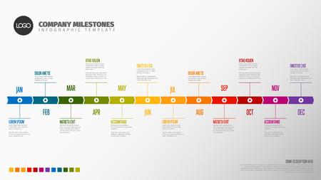 Modèle de chronologie d'une année complète avec tous les mois sur une ligne de temps horizontale