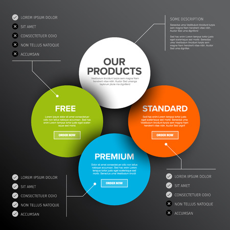 Product features schema template with three services, feature lists, order buttons and descriptions