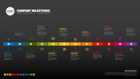 Modèle de chronologie d'une année complète avec tous les mois sur une ligne de temps horizontale - version sombre