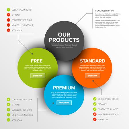 Modèle de schéma des fonctionnalités du produit avec trois services, listes de fonctionnalités, boutons de commande et descriptions - version à fond clair