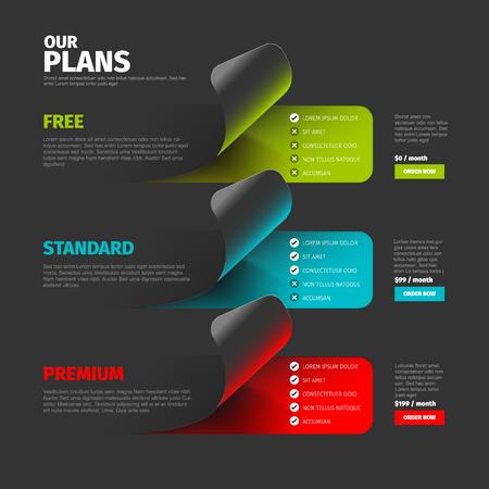 Product / service abonnement prijsplan vergelijking overzichtstabel met beschrijvingen - donkere versie