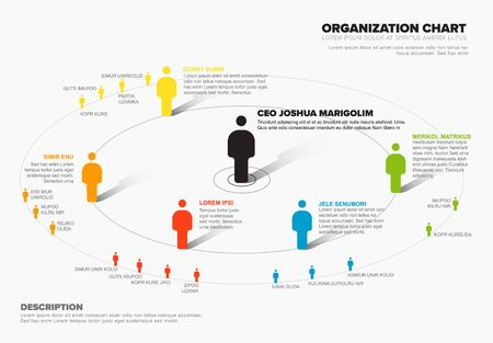 Minimalist company organization hierarchy schema diagram template  - level tiers in circles 写真素材