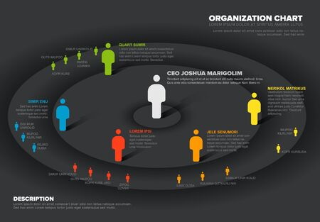 Minimalist company organization hierarchy schema diagram template  - dark level tiers in circles