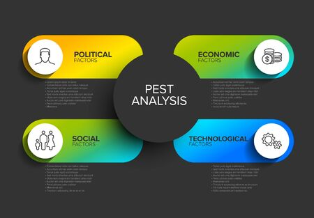 Simple colorful Vector PEST diagram schema political, social, economic, technological factors on dark background Illustration