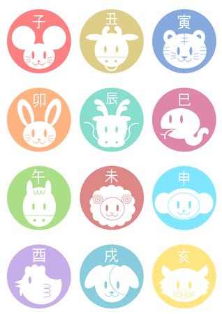 Icon of Chinese zodiac