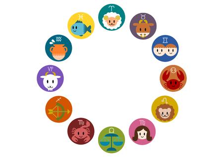 Frame of zodiac signs