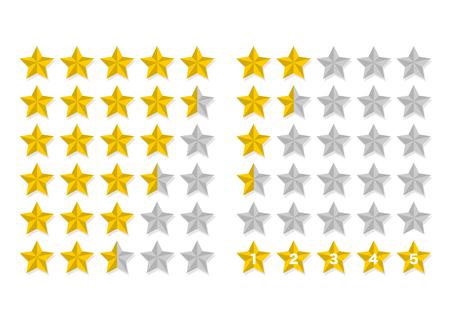 Illustration du classement (étoile)