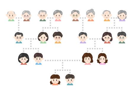 Illustration of family tree