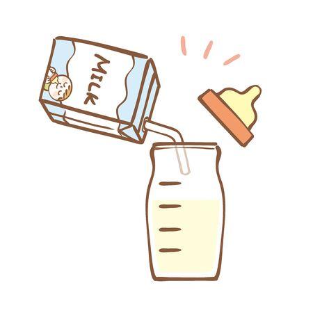 Illustration of how to use liquid milk