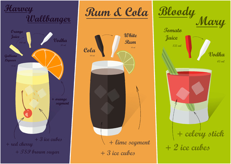 rum: Cocktail recipes rum - cola bloody mary harvey wallbanger