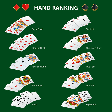 combinations: Poker hand ranking combinations. Poker cards set. Isolated cards on green background. Playing cards set