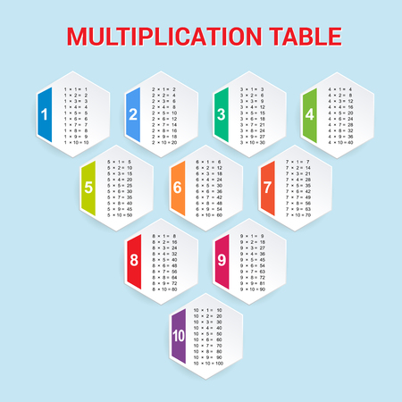 primary school: Multiplication Table. Educational Material for Primary School Level. Colorful Abstract Background One, Two, Three, Four, Five, Six, Seven, Eight, Nine, Ten. Helpful For Children, Classroom. Illustration