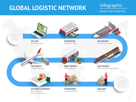 Global logistics network Flat 3d isometric vector illustration. Infographics of Road freight, road freight, air freight, sea freight, customs clearanc, on-line quotation request