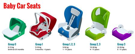 Ejemplo isométrico del asiento de coche del bebé grupo 0,1,2,3 ilustración Seguridad en la carretera Tipo de silla de bebé para niños mirando hacia atrás, asiento para niños orientado hacia adelante, cojín elevador