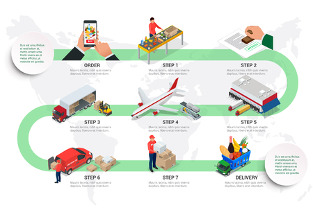 Concept of the fast grocery delivery service for infographic. International trade logistics network.