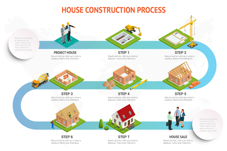Infographic construction of a brick house. House building process. Foundation pouring, construction of walls, roof installation and landscape design vector illustration. Stock Photo