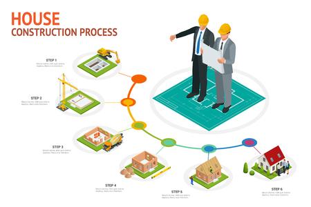 ブロックハウスのインフォグラフィック構造。家の建設プロセス。基礎注ぐ、壁の建設、屋根のインストールと景観設計ベクトルイラスト。