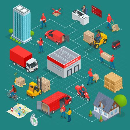 Logistica isometrica e infografica di consegna. Consegna a casa e in ufficio. Logistica della città. Magazzino, camion, carrello elevatore, corriere, drone e fattorino. Illustrazione vettoriale