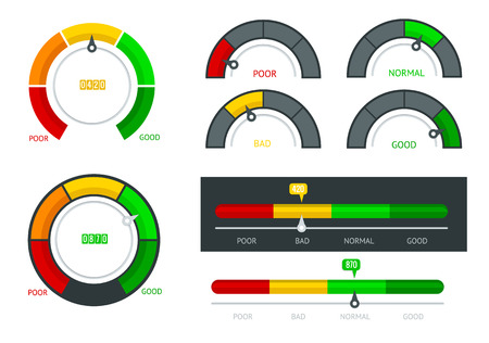 Set of Displaying the Credit Score Gauge description for infographics. Credit counter. Display pressure, level measurement.