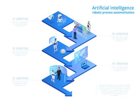 Isometrisches Konzept von RPA, künstlicher Intelligenz, Robotik-Prozessautomatisierung, AI in Fintech oder maschineller Transformation Vektorgrafik