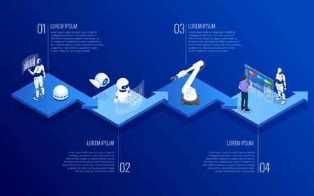 Concepto isométrico de RPA, inteligencia artificial, automatización de procesos robóticos, ai en fintech o transformación de máquinas