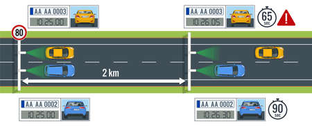 SPECS, average speed measuring speed camera system. Average speed cameras on freeway. SPECS cameras operate as sets of two or more cameras installed along a fixed route Ilustração Vetorial