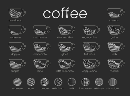 Vector line infographic coffee set. Recipes, proportions on dark background. Coffee house menu. Vector illustration. EPS8 Stok Fotoğraf - 124392751