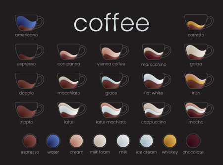 Vector infographic of coffee types. Recipes, proportions on dark background. Coffee house menu. Gradient vector illustration