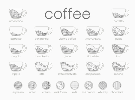 Vector line infographic coffee set. Recipes, proportions on white background. Coffee house menu. Vector illustration. EPS8 Çizim