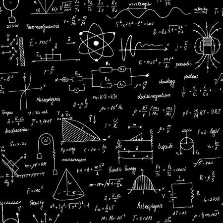 Fórmulas de física. Textura fluida. Pizarra de la escuela con las fórmulas y ecuaciones. Estilo pintado a mano.