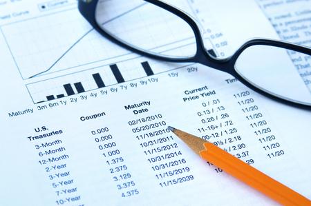 Tableau financier des obligations du Trésor des États-Unis d'échéances variables