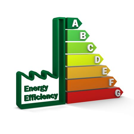 Industry energy efficiency rating certification system. Part of a series.